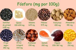 Alimentos-ricos-en-fosforo1